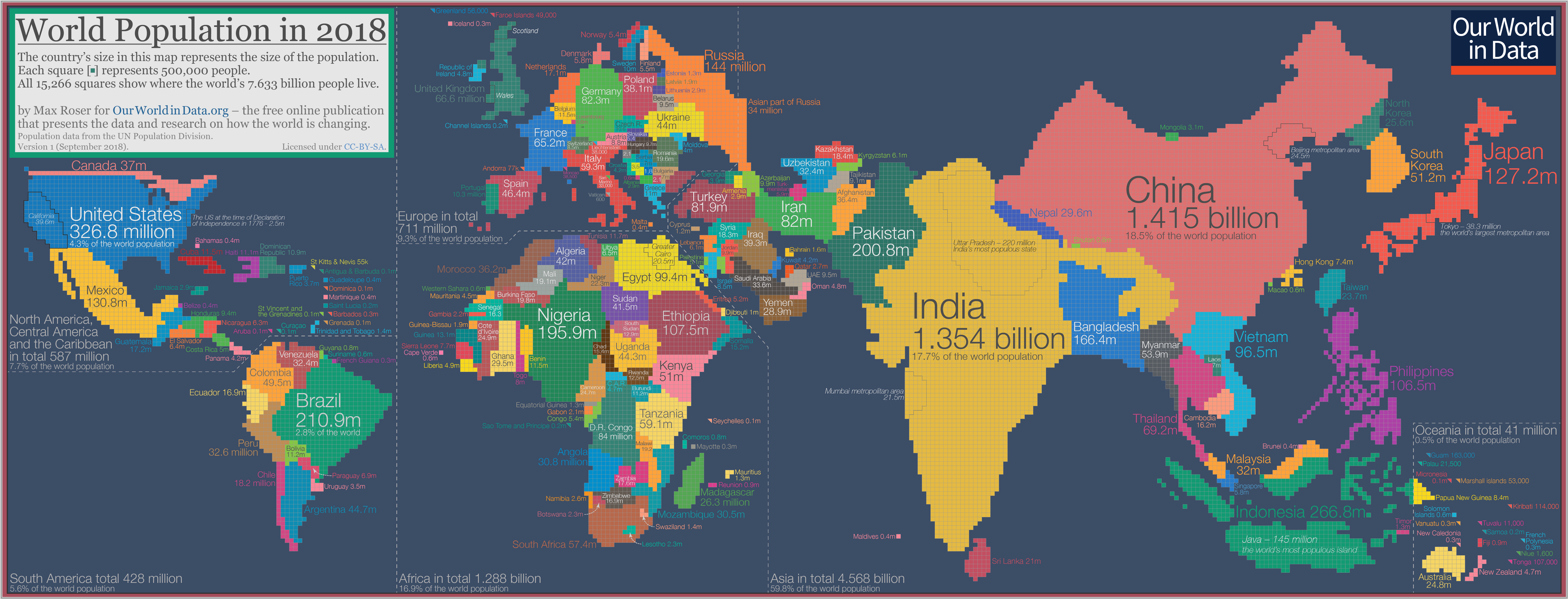 Population cartogram World